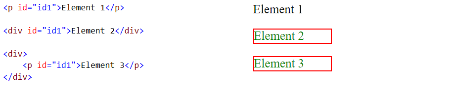 Difference between CSS ID and Class